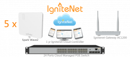 IgniteNet SMB (Small/Medium Business) Bundle