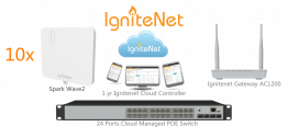 IgniteNet School Managed Wifi Solution