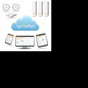 IgniteNet Core Cloud Subscription Service - 1 Year