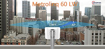 IgniteNet MetroLinq-LW 60GHz Cloud Enabled PTP/PTMP w/ 5GHz Failover + 2GHz AP (each)