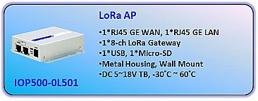 Indoor  LoRaWAN Access Point ( No Network server)
