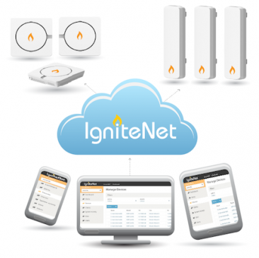 IgniteNet VPC (Virtual Private Cloud) Subscription - 1 Year